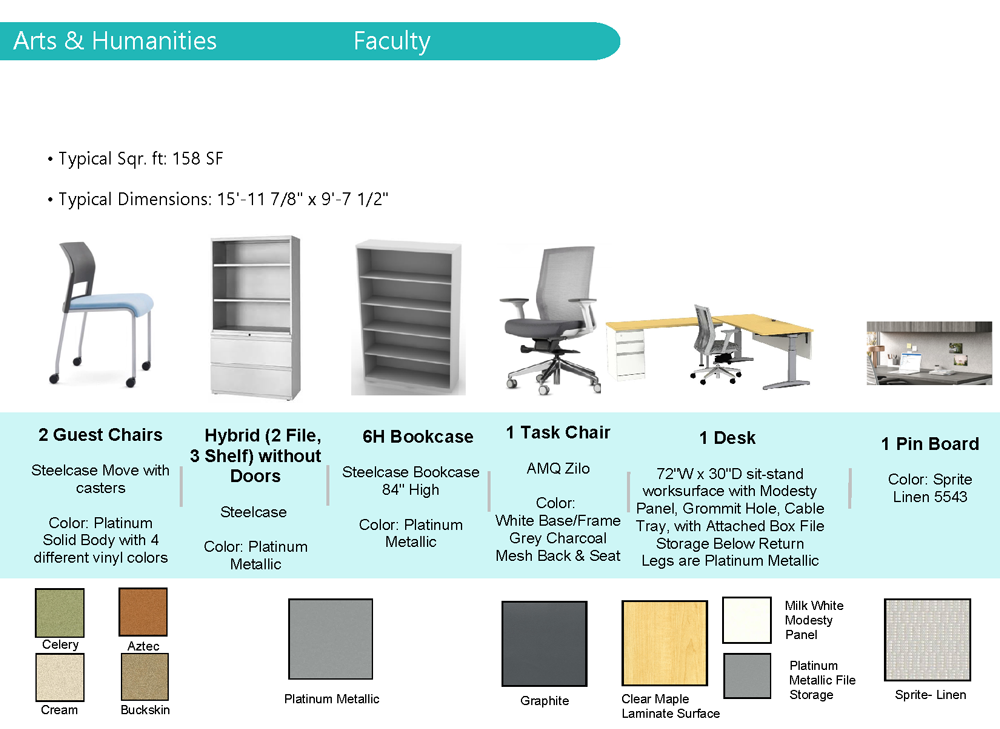 Furniture sample - faculty